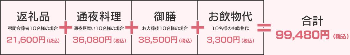合計91,600円(税別)